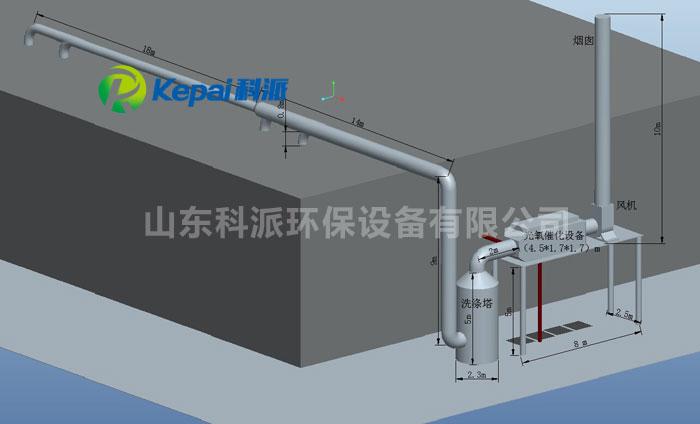 UV光氧催化设备(图3)